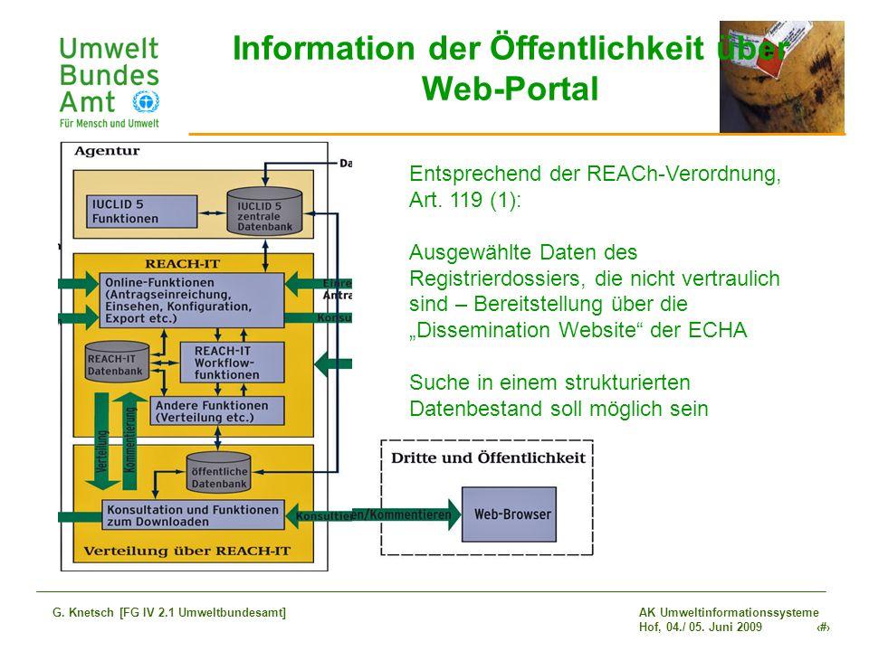 AK Umweltinformationssysteme Hof, 04./ 05. Juni 2009 26 G. Knetsch [FG IV 2.1 Umweltbundesamt] Information der Öffentlichkeit über Web-Portal Entsprec