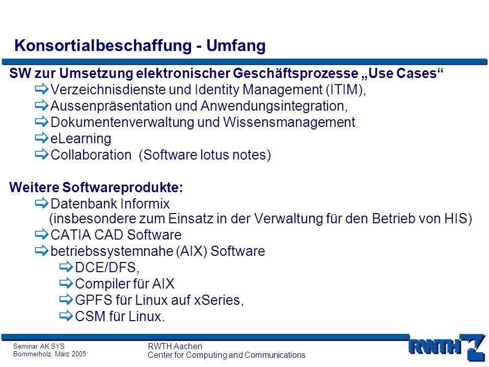 Seminar AK SYS Bommerholz, März 2005 RWTH Aachen Center for Computing and Communications Konsortialbeschaffung - Umfang SW zur Umsetzung elektronische