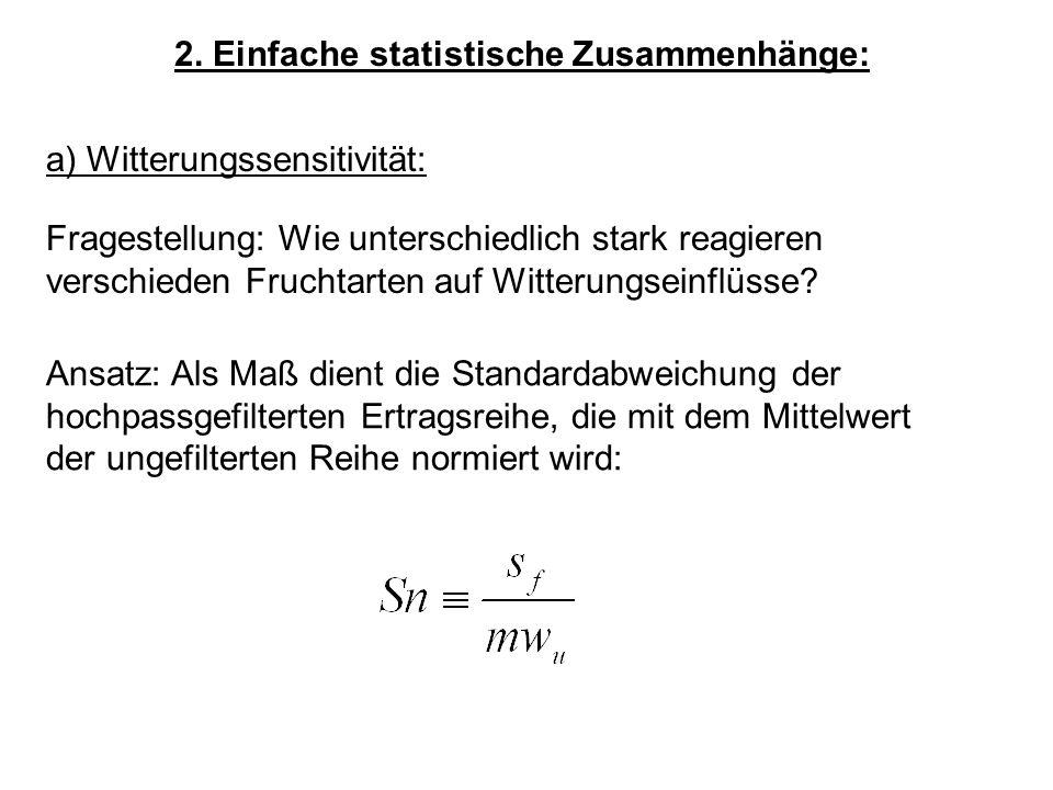 2. Einfache statistische Zusammenhänge: a) Witterungssensitivität: Fragestellung: Wie unterschiedlich stark reagieren verschieden Fruchtarten auf Witt