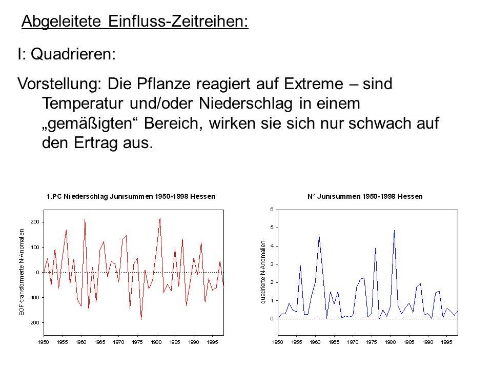 Abgeleitete Einfluss-Zeitreihen: I: Quadrieren: Vorstellung: Die Pflanze reagiert auf Extreme – sind Temperatur und/oder Niederschlag in einem gemäßig