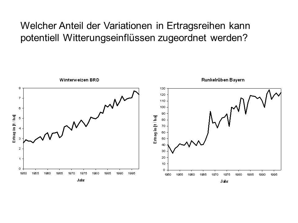 Welcher Anteil der Variationen in Ertragsreihen kann potentiell Witterungseinflüssen zugeordnet werden?