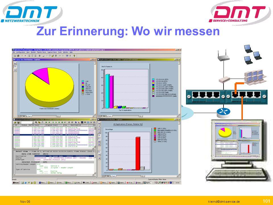 100 Nov 06kleindl©dmt-service.de Was sagt der Experte