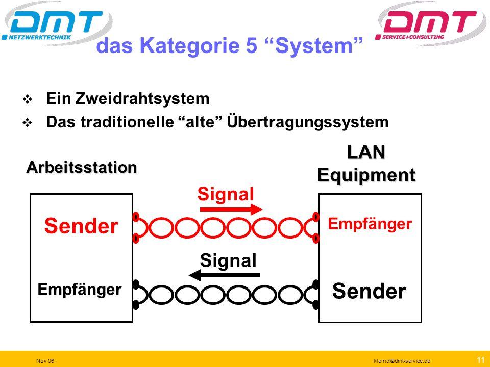 10 Nov 06kleindl©dmt-service.de Verdrahtungstest – Wire map 2 Das Wichtigste bevor es weiter gehen kann – Schirmprüfung nicht vergessen