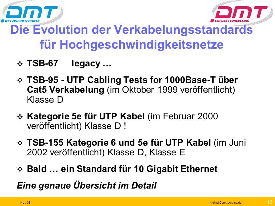12 Nov 06kleindl©dmt-service.de NEXT – Attenuation ACR NEXT Insertion Loss – Dämpfung – Attenuation Signalquelle Signalempfänger Verlust Sendepaar Emp