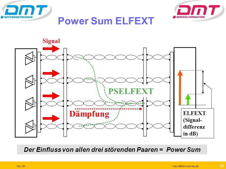 17 Nov 06kleindl©dmt-service.de Horizontalverkabelung Arbeitsstation Switch Vier Adernpaare – vollduplex auf jedem Paar Beispiel: Gigabit Ethernet (10