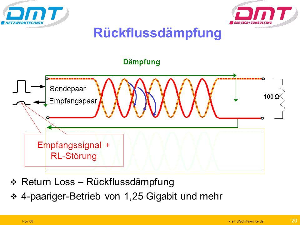19 Nov 06kleindl©dmt-service.de Signal A nach B Signal B nach A Die Rückflussdämpfung addiert Störungen Benötigtes Signal = gedämpftes Signal vom ande
