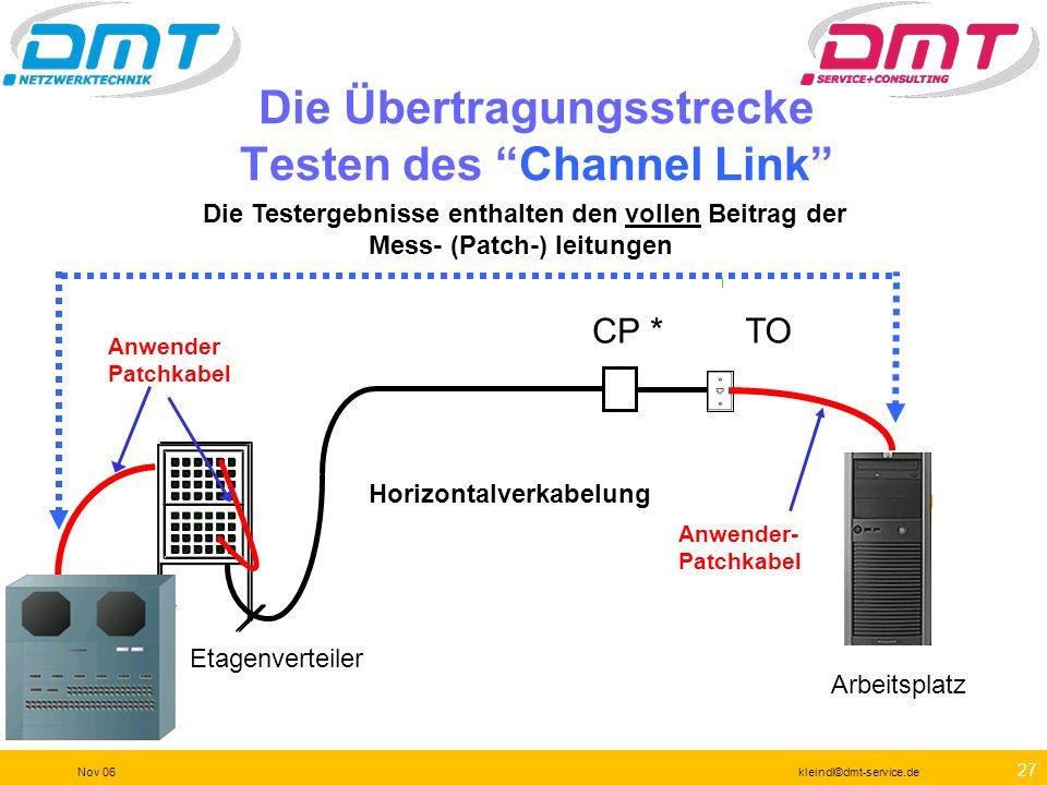 26 Nov 06kleindl©dmt-service.de Ein installierter Cabling Link SWITCH Geräte- kabel Cross- connect Panel Horizontalkabel Wand- dose Patch kabel Arbeit