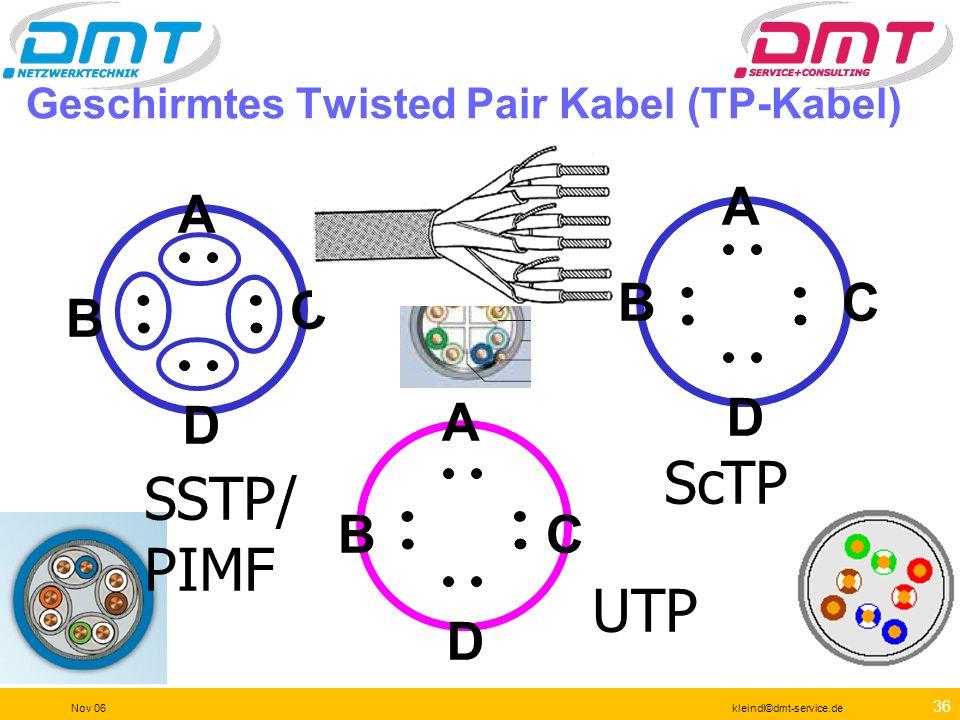35 Nov 06kleindl©dmt-service.de Technik Wie funktioniert ein Twisted-Pair-Kabel E H Is 2 IsIs 1 Gleiche - entgegengesetzte Ströme, gleiche - entgegeng