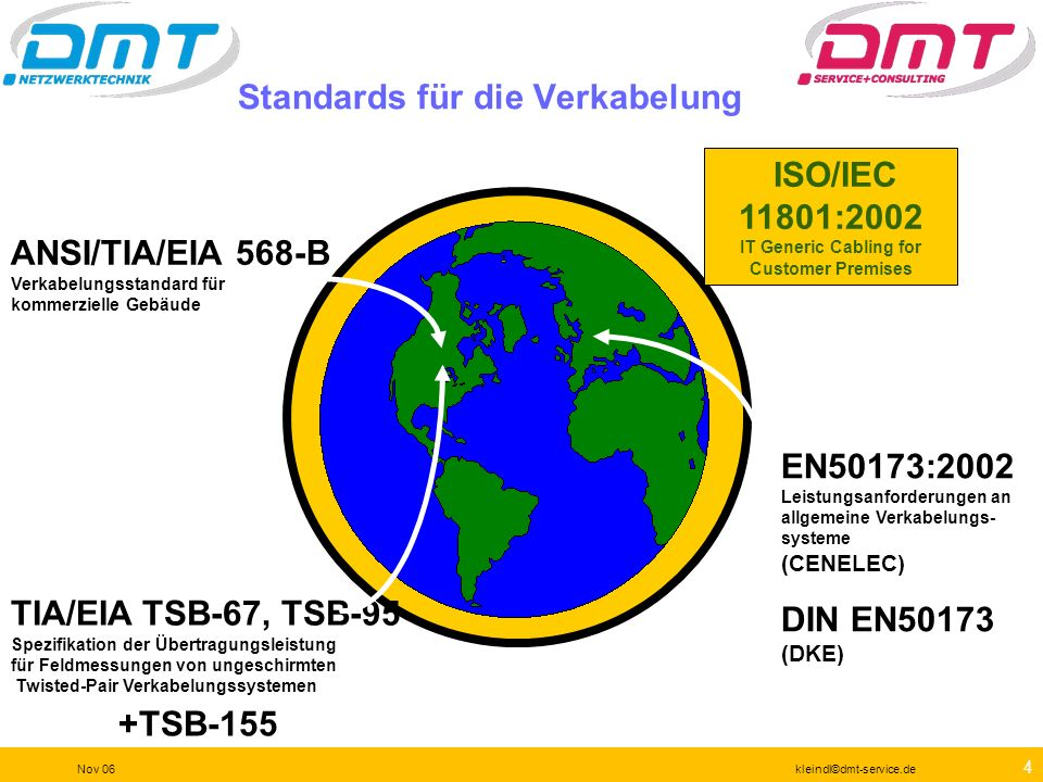 4 Nov 06kleindl©dmt-service.de ISO/IEC 11801:2002 IT Generic Cabling for Customer Premises EN50173:2002 Leistungsanforderungen an allgemeine Verkabelungs- systeme (CENELEC) DIN EN50173 (DKE) ANSI/TIA/EIA 568-B Verkabelungsstandard für kommerzielle Gebäude TIA/EIA TSB-67, TSB-95 Spezifikation der Übertragungsleistung für Feldmessungen von ungeschirmten Twisted-Pair Verkabelungssystemen Standards für die Verkabelung +TSB-155