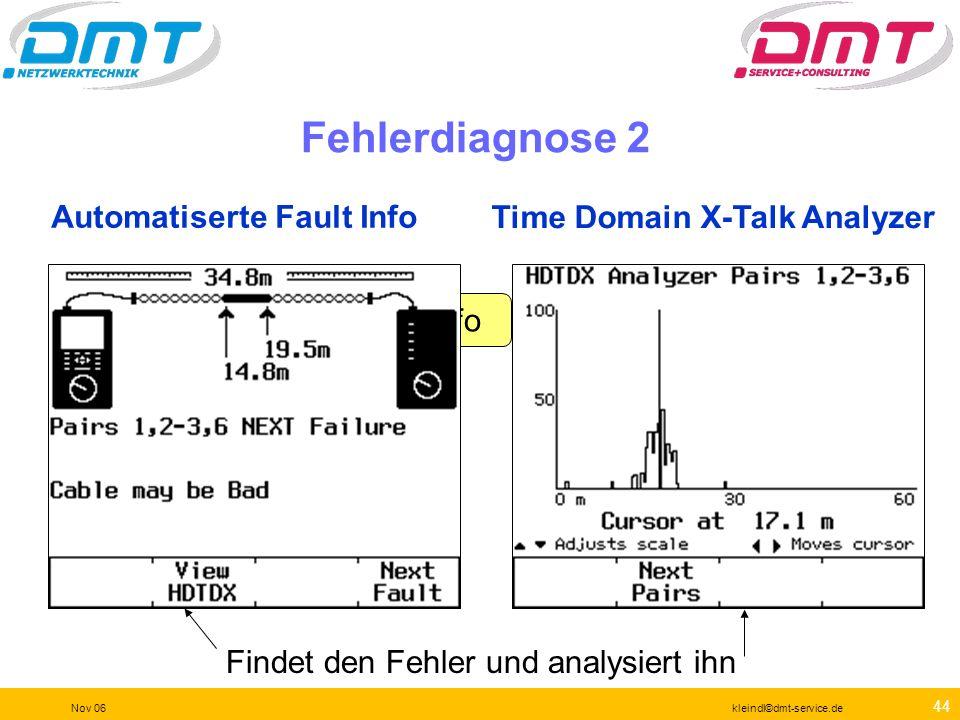 43 Nov 06kleindl©dmt-service.de [Fault Info]. Der DSP-4x00 liefert sofort Diagnosefunktionen in einem grafischen Format. Nach einem Knopfdruck [Fault