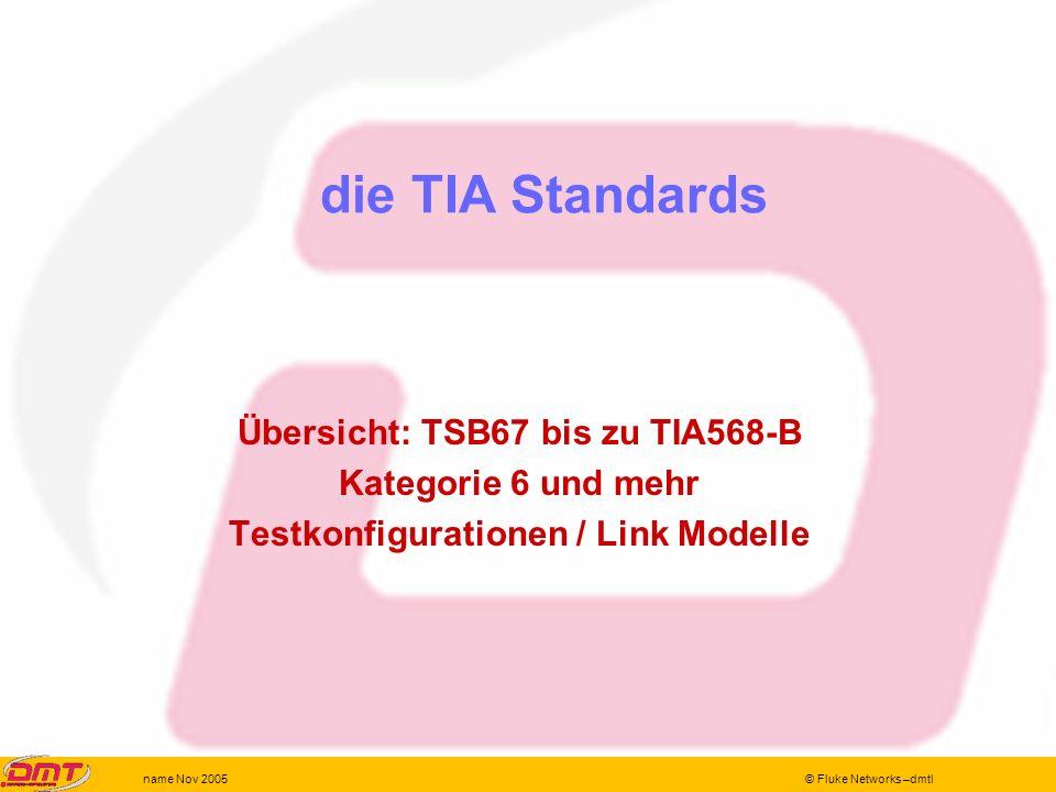 97 Nov 06kleindl©dmt-service.de Traffic Generator Hier sind keine Reports verfügbar