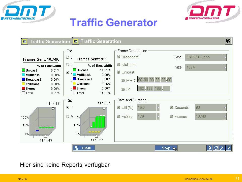 70 Nov 06kleindl©dmt-service.de Die ITO Option Ergebnisse