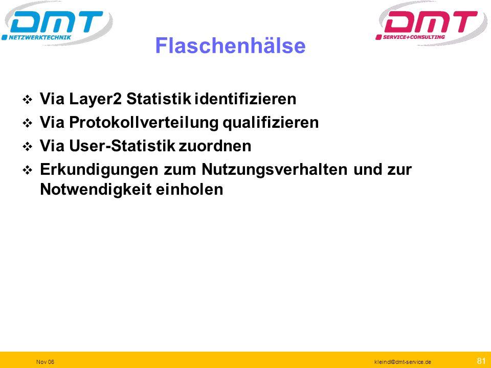 80 Nov 06kleindl©dmt-service.de Applikationsverteilung Wer spricht was wo? Serverport Internetzugang Intranet