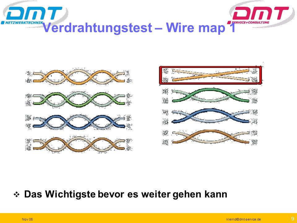 8 Nov 06kleindl©dmt-service.de Alte Feldtestparameter TSB-67 Übetragungsleistungsspezifikation zum Test von Kat5 / Class E TP-Verkabelung Verdrahtungs