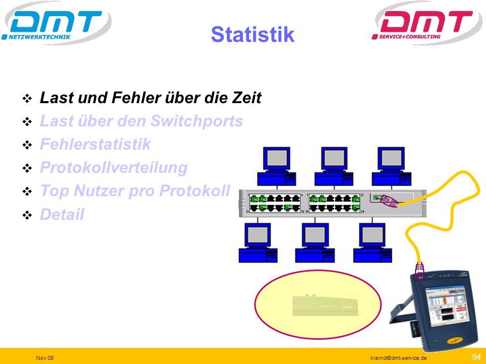 93 Nov 06kleindl©dmt-service.de Offnet Discovery Es gibt Netzwerkbereiche, die zusätzlich discovered werden und auch die Möglichkeit sensible Bereiche