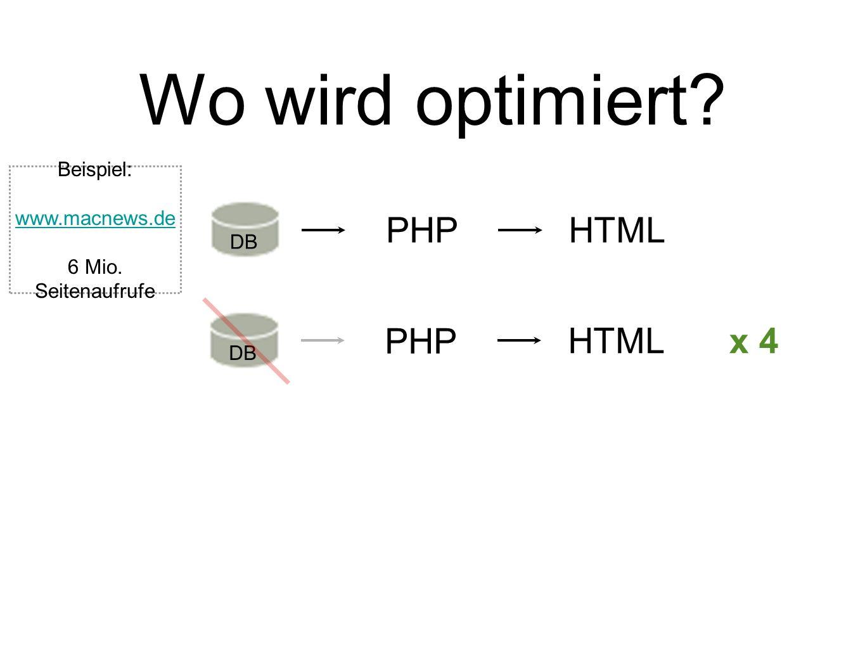 Wo wird optimiert? DB PHPHTML DB PHP HTMLx 4 Beispiel: www.macnews.de 6 Mio. Seitenaufrufe