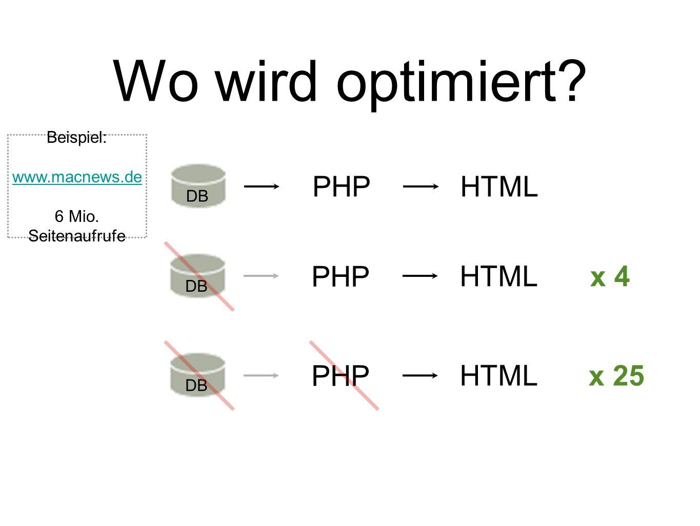 Wo wird optimiert? DB PHPHTML DB PHP HTMLx 4 DB PHP HTMLx 25 Beispiel: www.macnews.de 6 Mio. Seitenaufrufe