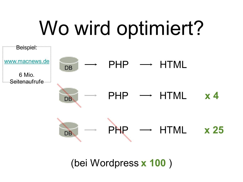 Wo wird optimiert? DB PHPHTML DB PHP HTMLx 4 DB PHP HTMLx 25 (bei Wordpress x 100 ) Beispiel: www.macnews.de 6 Mio. Seitenaufrufe