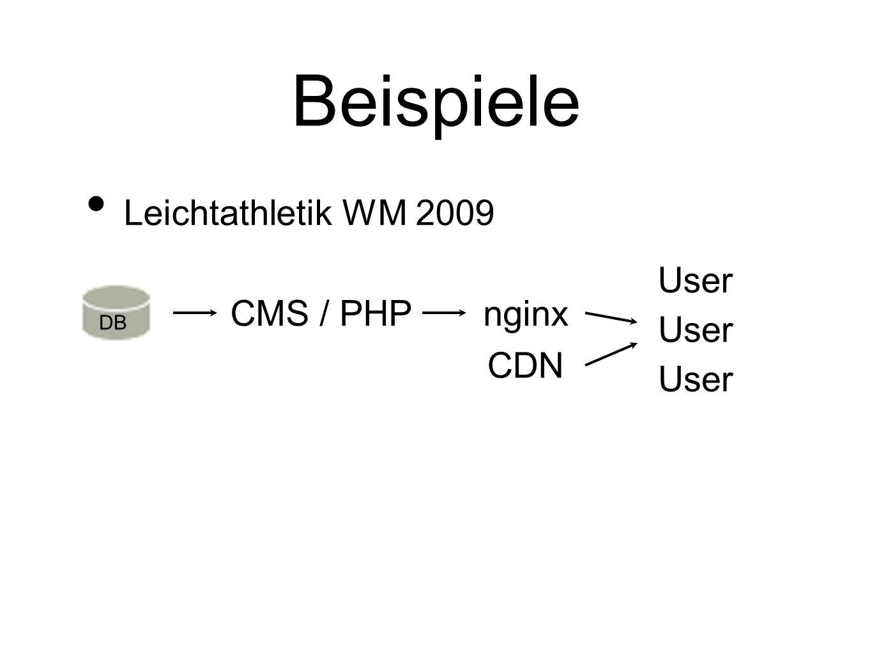 Beispiele Leichtathletik WM 2009 DB CMS / PHPnginx User CDN