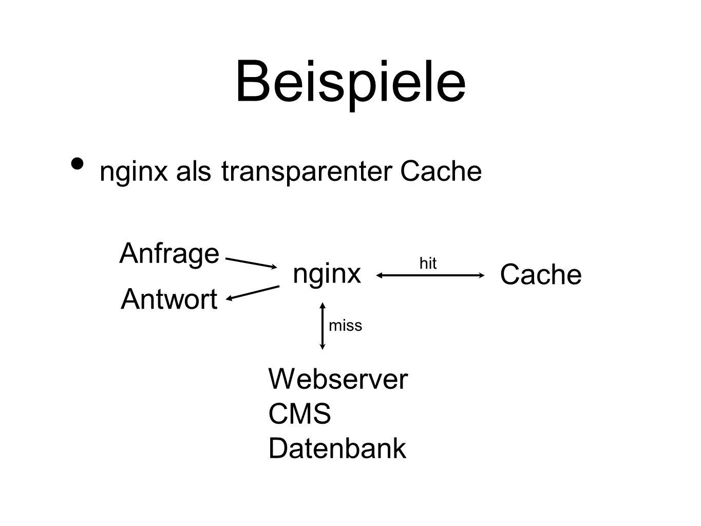 Beispiele nginx als transparenter Cache nginx hit Webserver CMS Datenbank Cache Anfrage Antwort miss