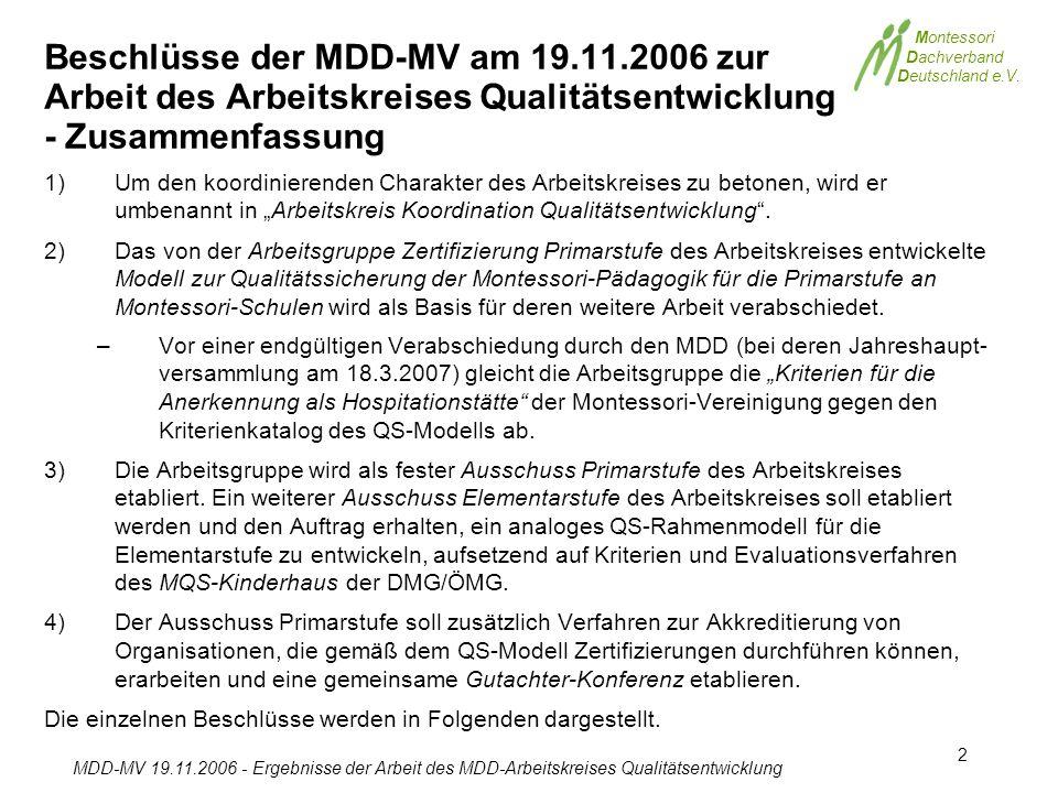 Montessori Dachverband Deutschland e.V. MDD-MV 19.11.2006 - Ergebnisse der Arbeit des MDD-Arbeitskreises Qualitätsentwicklung 2 Beschlüsse der MDD-MV