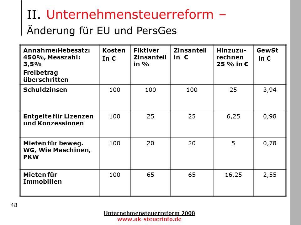Unternehmensteuerreform 2008 www.ak-steuerinfo.de 48 II. Unternehmensteuerreform – Änderung für EU und PersGes Annahme:Hebesatz: 450%, Messzahl: 3,5%