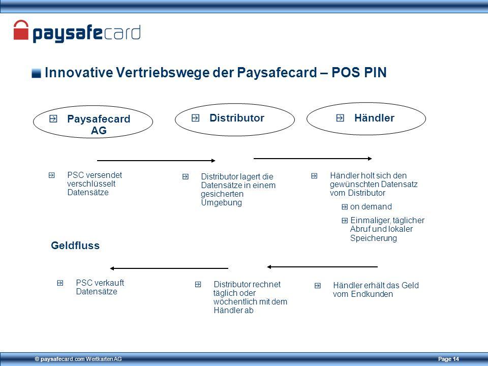 © paysafecard.com Wertkarten AGPage 14 Innovative Vertriebswege der Paysafecard – POS PIN Geldfluss DistributorHändler PSC versendet verschlüsselt Dat