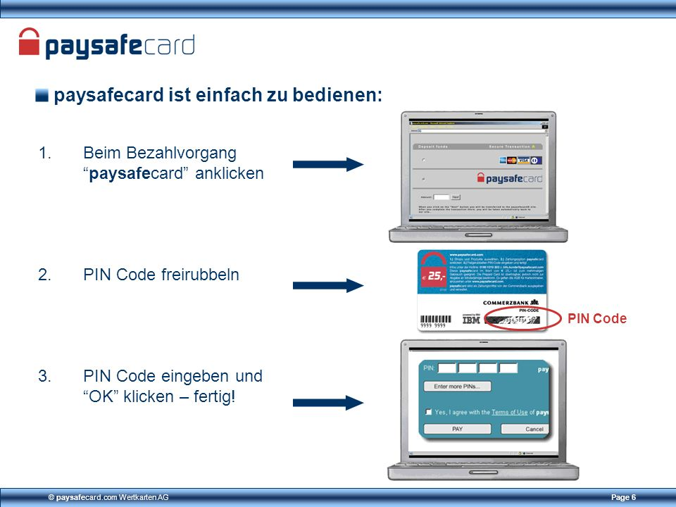 paysafecard – Ein innovatives Marketinginstrument Cobrand Karten Giveaway Karten Content Karten