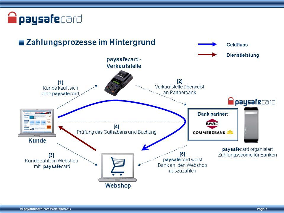 © paysafecard.com Wertkarten AGPage 7 Zahlungsprozesse im Hintergrund paysafecard - Verkaufstelle Webshop Kunde [1] Kunde kauft sich eine paysafecard