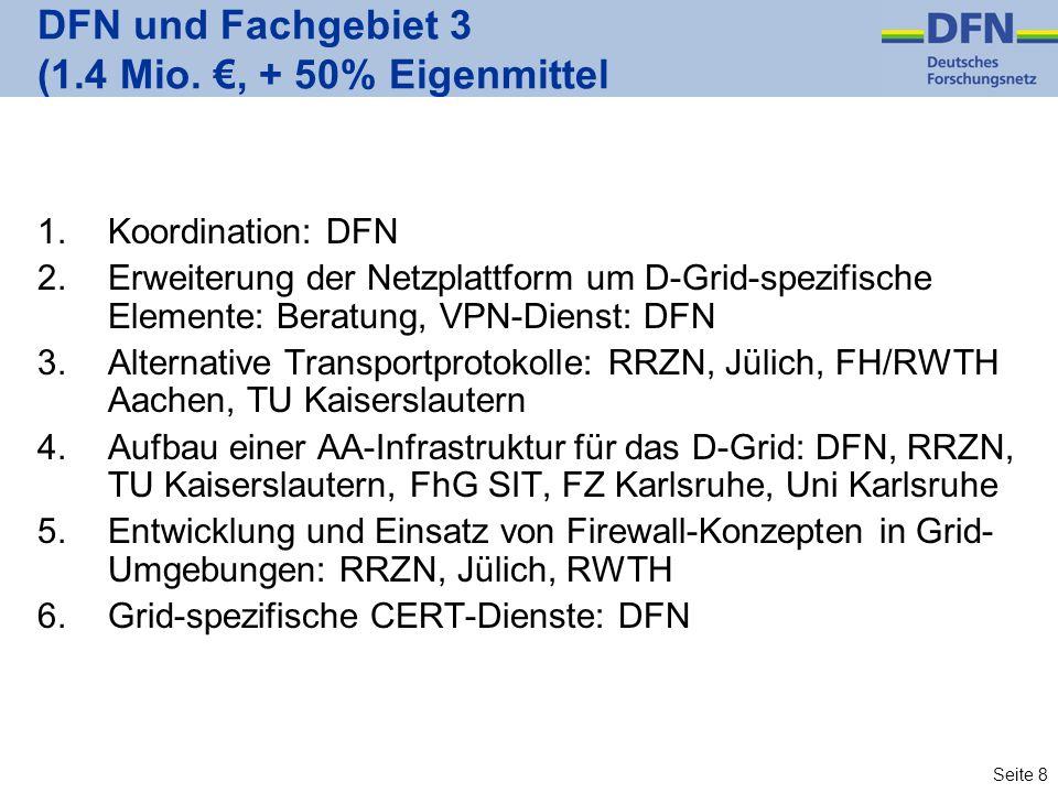 Seite 8 DFN und Fachgebiet 3 (1.4 Mio., + 50% Eigenmittel 1.Koordination: DFN 2.Erweiterung der Netzplattform um D-Grid-spezifische Elemente: Beratung, VPN-Dienst: DFN 3.Alternative Transportprotokolle: RRZN, Jülich, FH/RWTH Aachen, TU Kaiserslautern 4.Aufbau einer AA-Infrastruktur für das D-Grid: DFN, RRZN, TU Kaiserslautern, FhG SIT, FZ Karlsruhe, Uni Karlsruhe 5.Entwicklung und Einsatz von Firewall-Konzepten in Grid- Umgebungen: RRZN, Jülich, RWTH 6.Grid-spezifische CERT-Dienste: DFN