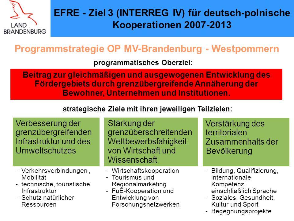 Programmstrategie OP MV-Brandenburg - Westpommern Beitrag zur gleichmäßigen und ausgewogenen Entwicklung des Fördergebiets durch grenzübergreifende Annäherung der Bewohner, Unternehmen und Institutionen.