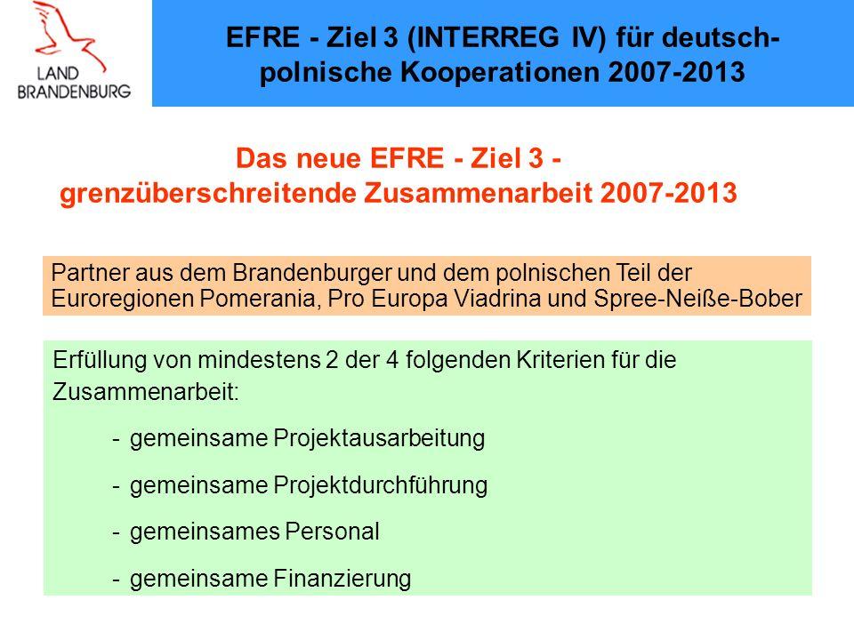 Das neue EFRE - Ziel 3 - grenzüberschreitende Zusammenarbeit 2007-2013 Partner aus dem Brandenburger und dem polnischen Teil der Euroregionen Pomerania, Pro Europa Viadrina und Spree-Neiße-Bober Erfüllung von mindestens 2 der 4 folgenden Kriterien für die Zusammenarbeit: -gemeinsame Projektausarbeitung -gemeinsame Projektdurchführung -gemeinsames Personal -gemeinsame Finanzierung EFRE - Ziel 3 (INTERREG IV) für deutsch- polnische Kooperationen 2007-2013