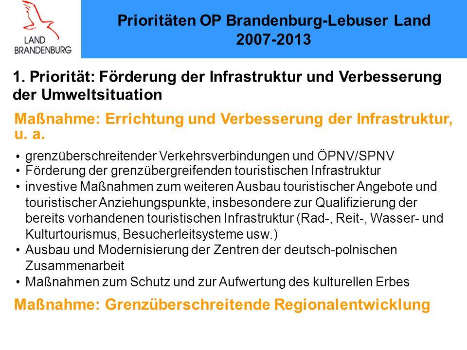 Prioritäten OP Brandenburg-Lebuser Land 2007-2013 1.