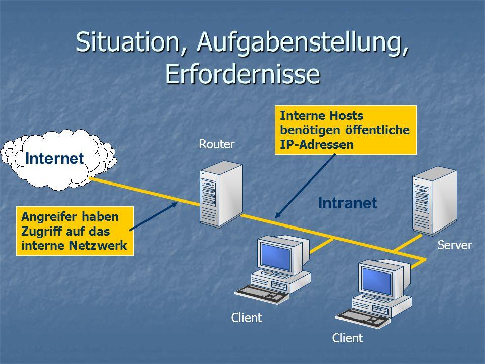 Internet Intranet Client Server Router Situation, Aufgabenstellung, Erfordernisse Angreifer haben Zugriff auf das interne Netzwerk Interne Hosts benöt