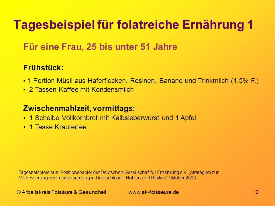 © Arbeitskreis Folsäure & Gesundheit www.ak-folsaeure.de 12 Tagesbeispiel für folatreiche Ernährung 1 Frühstück: 1 Portion Müsli aus Haferflocken, Rosinen, Banane und Trinkmilch (1,5% F.) 2 Tassen Kaffee mit Kondensmilch Zwischenmahlzeit, vormittags: 1 Scheibe Vollkornbrot mit Kalbsleberwurst und 1 Apfel 1 Tasse Kräutertee Für eine Frau, 25 bis unter 51 Jahre Tagesbeispiele aus: Positionspapier der Deutschen Gesellschaft für Ernährung e.V.