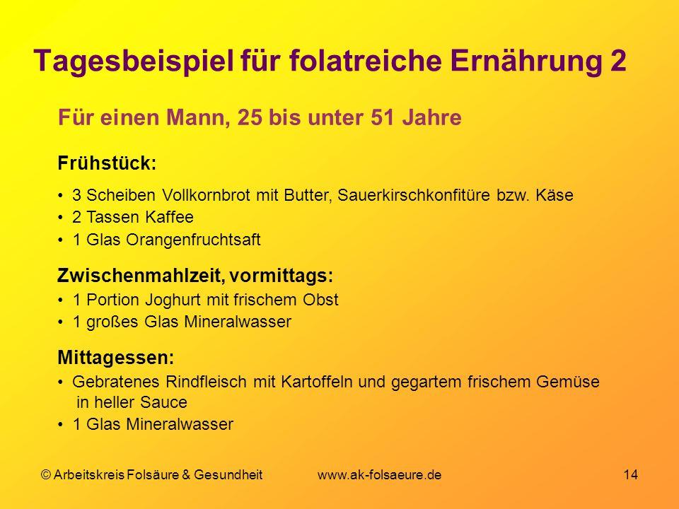 © Arbeitskreis Folsäure & Gesundheit www.ak-folsaeure.de 14 Tagesbeispiel für folatreiche Ernährung 2 Frühstück: 3 Scheiben Vollkornbrot mit Butter, Sauerkirschkonfitüre bzw.