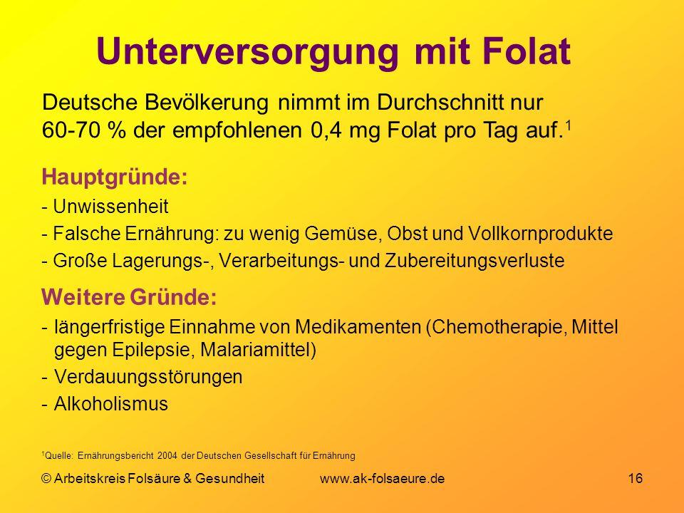 © Arbeitskreis Folsäure & Gesundheit www.ak-folsaeure.de 16 Unterversorgung mit Folat Hauptgründe: - Unwissenheit - Falsche Ernährung: zu wenig Gemüse