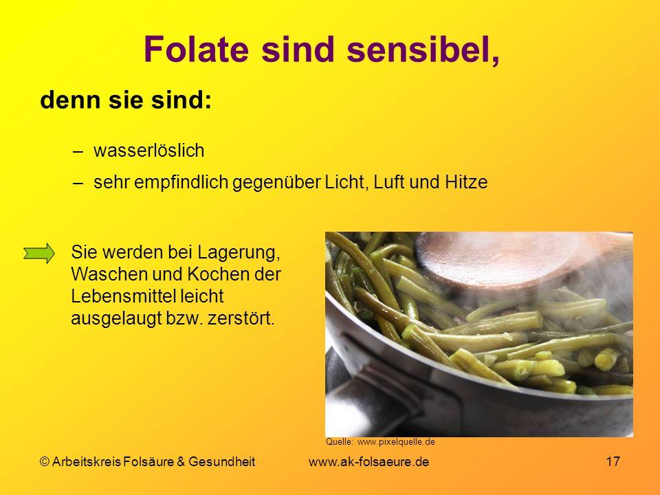 © Arbeitskreis Folsäure & Gesundheit www.ak-folsaeure.de 17 Folate sind sensibel, denn sie sind: –wasserlöslich –sehr empfindlich gegenüber Licht, Luft und Hitze Sie werden bei Lagerung, Waschen und Kochen der Lebensmittel leicht ausgelaugt bzw.