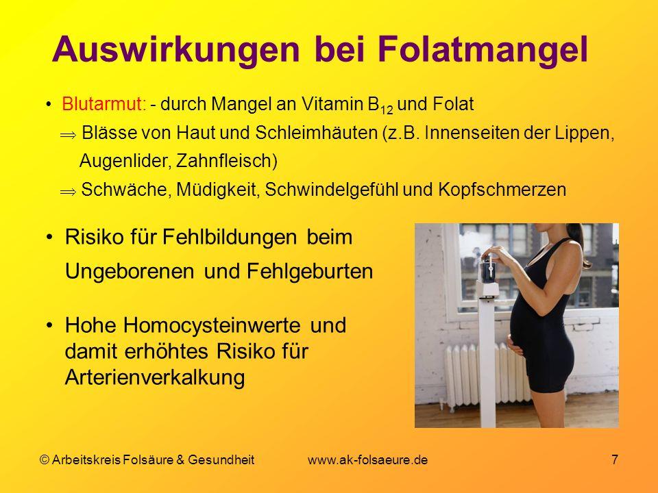 © Arbeitskreis Folsäure & Gesundheit www.ak-folsaeure.de 7 Auswirkungen bei Folatmangel Risiko für Fehlbildungen beim Ungeborenen und Fehlgeburten Hohe Homocysteinwerte und damit erhöhtes Risiko für Arterienverkalkung Blutarmut: - durch Mangel an Vitamin B 12 und Folat Blässe von Haut und Schleimhäuten (z.B.