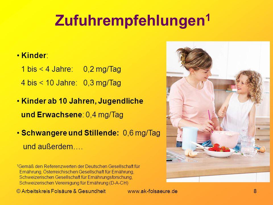 © Arbeitskreis Folsäure & Gesundheit www.ak-folsaeure.de 8 Zufuhrempfehlungen 1 Kinder: 1 bis < 4 Jahre: 0,2 mg/Tag 4 bis < 10 Jahre: 0,3 mg/Tag Kinder ab 10 Jahren, Jugendliche und Erwachsene: 0,4 mg/Tag Schwangere und Stillende: 0,6 mg/Tag und außerdem….