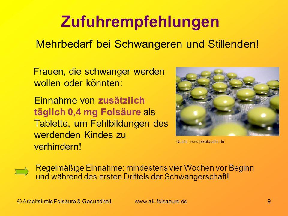 © Arbeitskreis Folsäure & Gesundheit www.ak-folsaeure.de 9 Zufuhrempfehlungen Frauen, die schwanger werden wollen oder könnten: Einnahme von zusätzlic