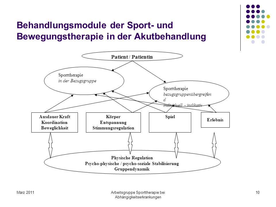 März 2011Arbeitsgruppe Sporttherapie bei Abhängigkeitserkrankungen 10 Behandlungsmodule der Sport- und Bewegungstherapie in der Akutbehandlung Erlebni