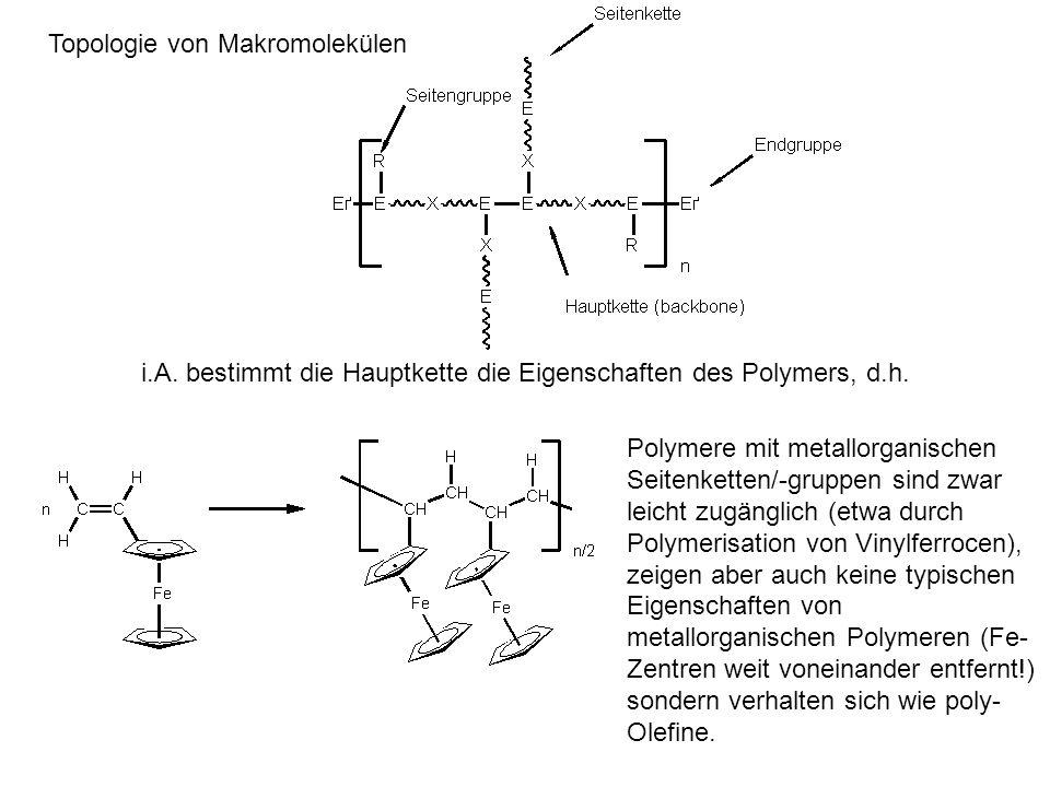 1.1 Wichtige Definitionen Molgewicht Das Molgewicht (M) als wichtigste Kenngröße bestimmt die Eigenschaften von Polymeren: Eigenschaften wie Siedetemperatur oder Schmelzviskosität steigen kontinuierlich mit M Ausreichende Kettenlänge ist Voraussetzung für mechanische Festigkeit von kristallinen und amorphen Polymeren Bei zu langen Ketten sind Polymere nicht mehr verarbeitbar (Schmelzen, Spinnen etc.) Kettenabbruch (und –start) efolgen i.