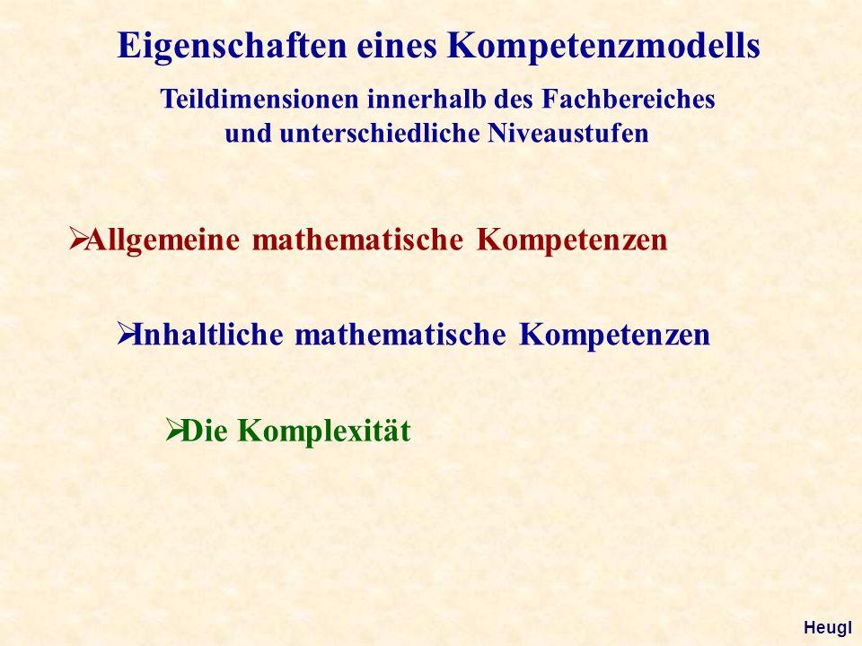 Eigenschaften eines Kompetenzmodells Teildimensionen innerhalb des Fachbereiches und unterschiedliche Niveaustufen Inhaltliche mathematische Kompetenzen Allgemeine mathematische Kompetenzen Die Komplexität Heugl