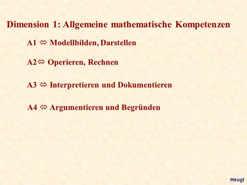Dimension 1: Allgemeine mathematische Kompetenzen A1 Modellbilden, Darstellen A2 Operieren, Rechnen A3 Interpretieren und Dokumentieren A4 Argumentieren und Begründen Heugl