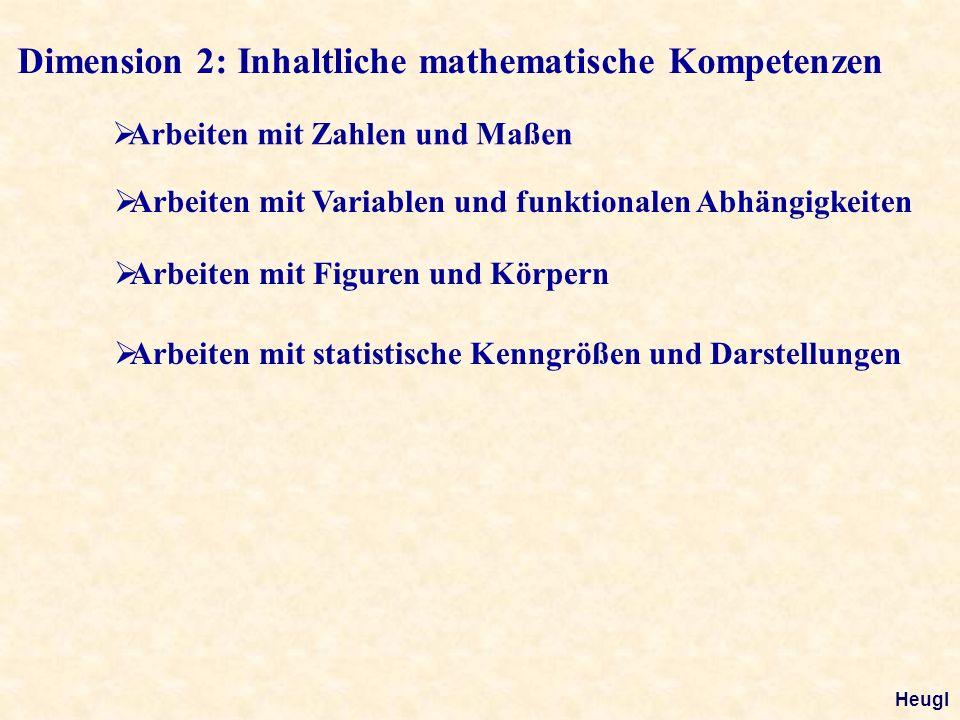 Dimension 2: Inhaltliche mathematische Kompetenzen Arbeiten mit Zahlen und Maßen Arbeiten mit Variablen und funktionalen Abhängigkeiten Arbeiten mit Figuren und Körpern Arbeiten mit statistische Kenngrößen und Darstellungen Heugl