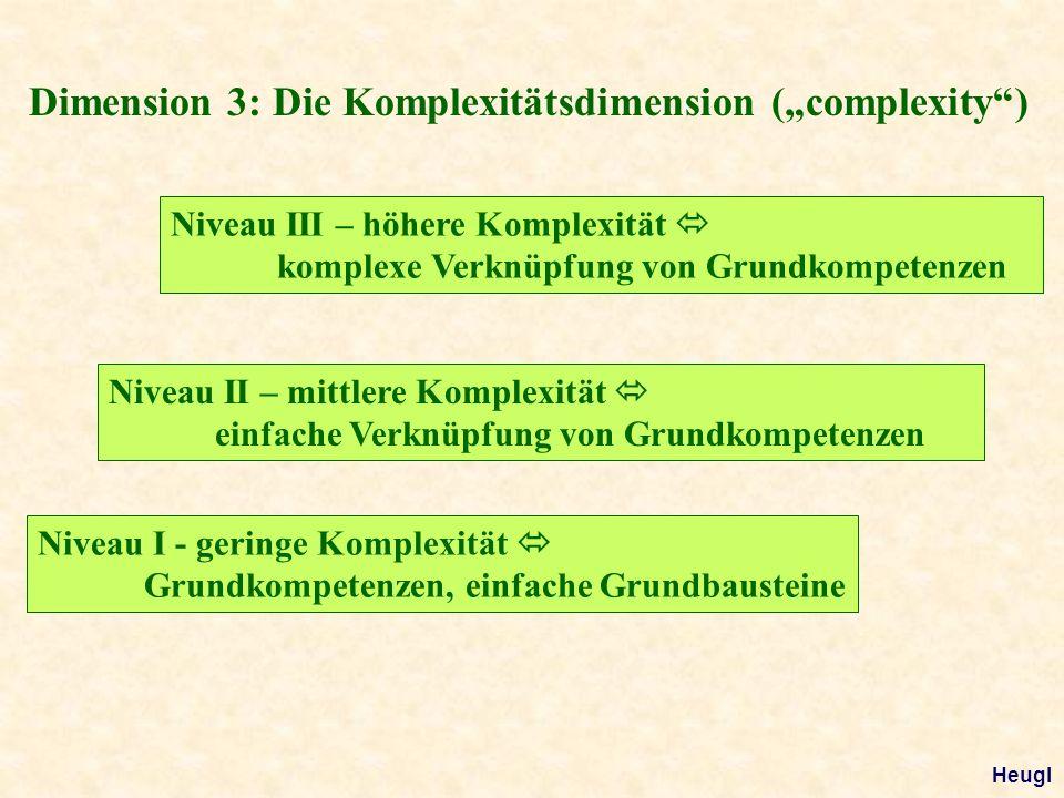 Dimension 3: Die Komplexitätsdimension (complexity) Niveau I - geringe Komplexität Grundkompetenzen, einfache Grundbausteine Niveau II – mittlere Komplexität einfache Verknüpfung von Grundkompetenzen Niveau III – höhere Komplexität komplexe Verknüpfung von Grundkompetenzen Heugl