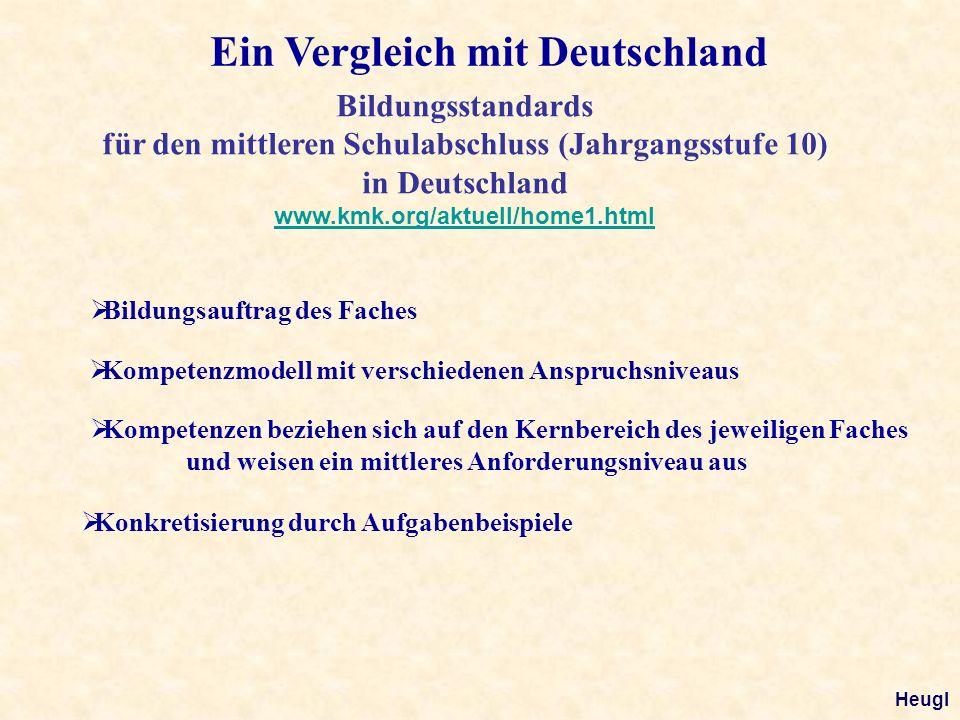 Ein Vergleich mit Deutschland Bildungsstandards für den mittleren Schulabschluss (Jahrgangsstufe 10) in Deutschland www.kmk.org/aktuell/home1.html Bil