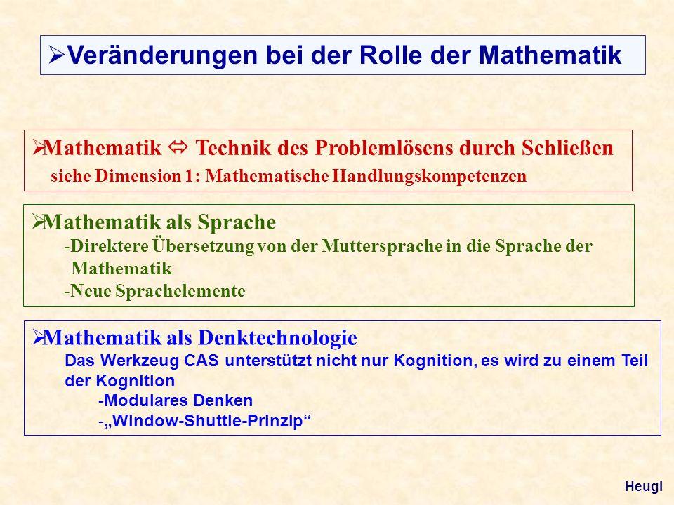 Mathematik Technik des Problemlösens durch Schließen siehe Dimension 1: Mathematische Handlungskompetenzen Mathematik als Sprache -Direktere Übersetzung von der Muttersprache in die Sprache der Mathematik -Neue Sprachelemente Mathematik als Denktechnologie Das Werkzeug CAS unterstützt nicht nur Kognition, es wird zu einem Teil der Kognition -Modulares Denken -Window-Shuttle-Prinzip Heugl Veränderungen bei der Rolle der Mathematik