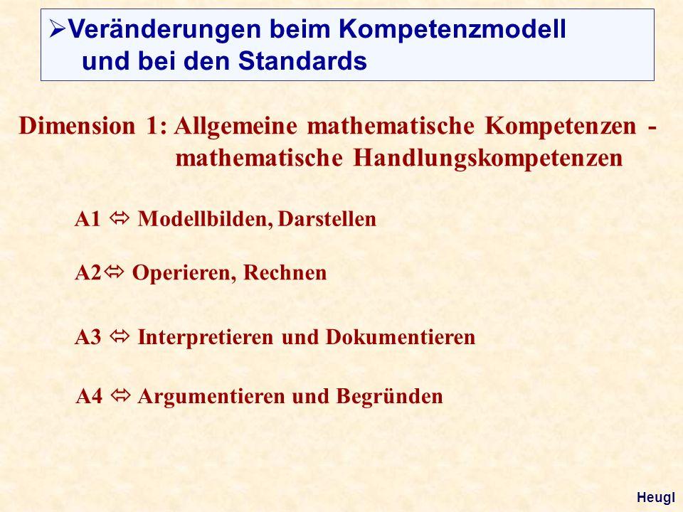 Dimension 1: Allgemeine mathematische Kompetenzen - mathematische Handlungskompetenzen A1 Modellbilden, Darstellen A2 Operieren, Rechnen A3 Interpretieren und Dokumentieren A4 Argumentieren und Begründen Veränderungen beim Kompetenzmodell und bei den Standards Heugl
